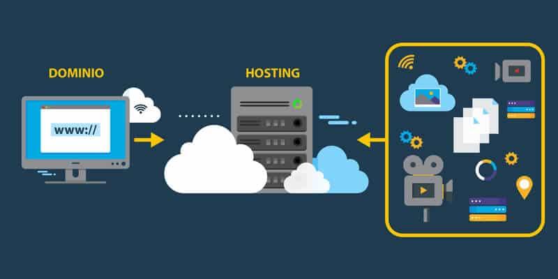 Transferir dominio a hosting